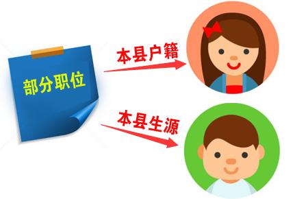 江西公务员考试部分职位面向本县招考