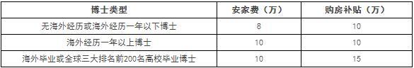 2018江西南昌大学期刊社招聘1名编辑人员公告