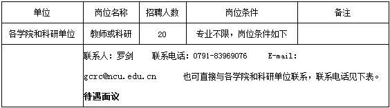 2018江西南昌大学招聘197人公告