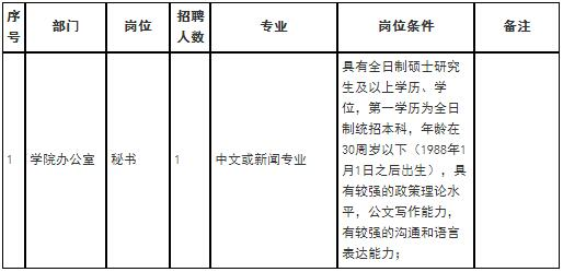 2018江西工业贸易职业技术学院招聘学院办公室秘书1人公告