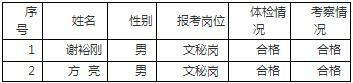 2018江西赣州市民族宗教服务中心公开考选拟聘用公示