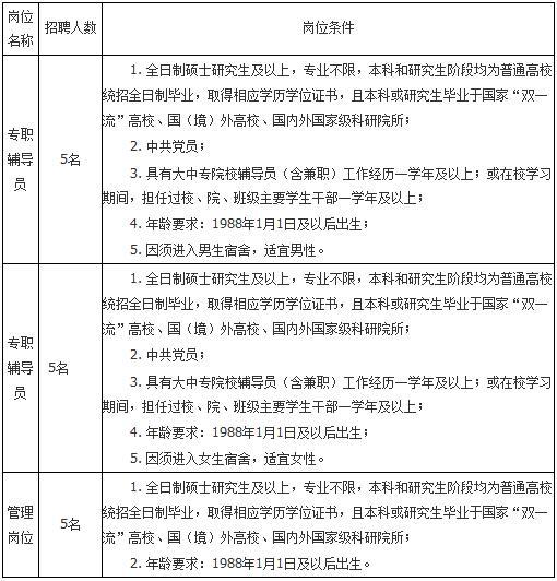 2018江西南昌大学专职辅导员和管理岗位人员招聘15人公告