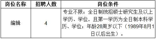 2018江西省青年互联网信息中心招聘4人公告